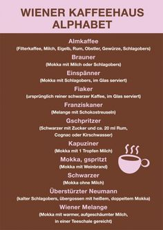 Cityproducts | Postkarte: Wiener Kaffeehaus-Alphabet Dont Think Too Much, Alphabet, Bavaria, Really Funny, Great Quotes, Language, Gaudi, Sayings, Words