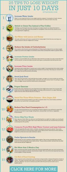 Best weight loss plan free image 1