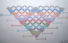 Exceptional Stitches Make a Crochet Hat Ideas. Extraordinary Stitches Make a Crochet Hat Ideas. Crochet Scarf Diagram, Crochet Necklace Pattern, Crochet Hooded Scarf, Crochet Motifs, Crochet Stitches Patterns, Crochet Chart, Crochet Scarves, Crochet Lace, Crochet Clothes