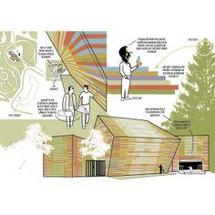 """Presentazione libro """"Architetture Resistenti"""" - Raul Pantaleo, Marta Gerardi, Luca Molinari e GATA"""