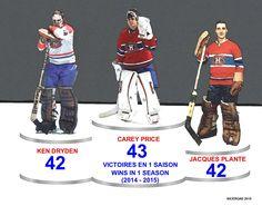 In good company. Love me some Habs! Montreal Canadiens, Mtl Canadiens, Hockey Goalie, Hockey Teams, Ice Hockey, Hockey Stuff, Goalie Mask, Tampa Bay Lightning, Los Angeles Kings