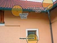 Klempířské prvky, střechy, okapy