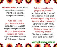 slovni druhy Numbers For Kids, Kids Learning, Homeschool, Language, Education, Letters, Children, Crafts, Travel
