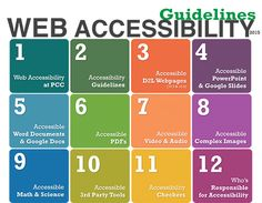 Web Accessibility Guidelines from Portland Community College
