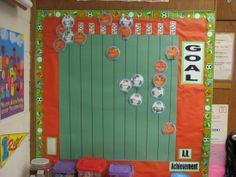 sports classroom theme - Google Search