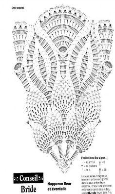 Melissa Melina Crochet: Nappes au crochet modèle gratuit