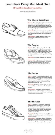 4 pairs of shoes every man must own. A very factual post!!
