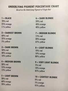 Hair Color Chart Aveda Ideas For 2019 Couleur Aveda, Aveda Hair Color, Oway Hair Color, Hair Color Formulas, Redken Color Formulas, Hair Color Techniques, Professional Hairstyles, Love Hair, Dyed Hair