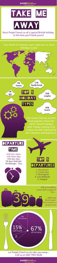 What kind of #travel do you go for? Find out which category you belong to in our latest #travel #infographic