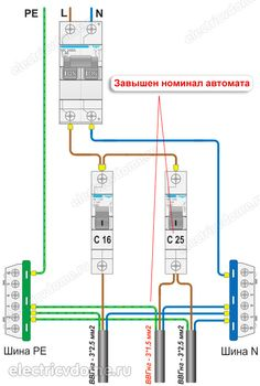 Electrical Wiring Diagram, Did You Know Facts, Cable Management, Electrical Engineering, Home Organization, Planer, Floor Plans, Construction, Electrical Circuit Diagram