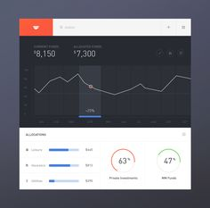 Money Manager Dashboard by Samuel Thibault ⋈ for Handsome