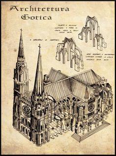 """Gothic Architecture """