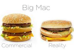 Mc Donald's, comparaison entre publicité et réalité