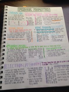 study notes on Pinterest   Studying, Note and Note Taking