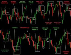 Ecco il Segreto per Guadagnare Online 700€/Giorno: http://www.signaltrader.it {More on Trading|Successful trading|Trade erfolgreich|FOREX-Trading|Forex-Analysis} on