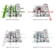 architecture diagram relation to site - Google Search