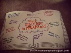 This Little Teacher: What Questions Do Readers Ask? - A Pinterest Find