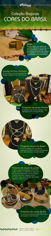 Infográfico: Coleção cores do Brasil