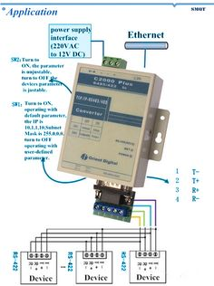 Data transmission converter RS232/485 to TCP/IP EA-06