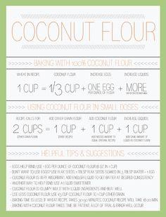 Coconut-Flour-Conversion-Chart.jpg 500×656 pixels