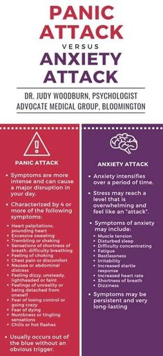 What is a panic attack? A panic attack is a sudden attack of exaggerated anxiety and fear. Often, attacks happen without warning and without any apparent reason Health Anxiety, Anxiety Tips, Anxiety Help, Stress And Anxiety, Things To Help Anxiety, Helping Someone With Anxiety, Play Therapy, Med School, Writing Tips
