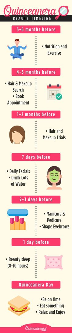 Best makeup ideas for your quinceanera