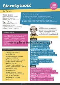 Learn Polish, Polish Language, College Checklist, Bullet Journal Notes, School Motivation, School Notes, School Hacks, Coping Skills, Study Notes