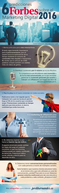 Hola: Una infografía con 6 predicciones de Forbes sobre Marketing Digital para 2016. Vía Jordi Hernández Un saludo