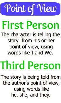 Literature - Point of View Poster - First and Third Person story telling.