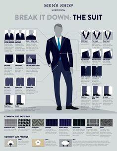 A simple primer about men's suits... Gentlemen, enjoy.