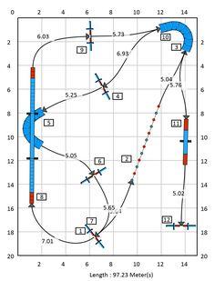 Small space course: fun run