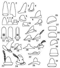 "1.Sugarloaf Hat.  Began as a Burgundian fashion (c1450), but quickly spread to neighboring countries.  2. Sugarloaf Hat.  French fashion.  3. (c1380)  4. Burgundian (c1450)  5....  6. An Italian Hunting Cap (early 14th Century)  7. Burgundian (c1450)  8. (c1480)  As the Sugarloaf fashion went on, variations developed that stressed the patterns of wear that could occur (similar to the development of ""finger grip"" indentations on American Western Hats and Fedoras).  9. (c1480)  A more extreme…"