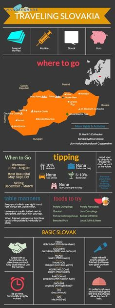 Slovakia Travel Cheat Sheet; Sign up at http://www.wandershare.com for high-res images.