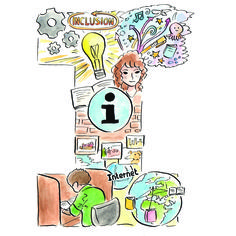 I is for images; imagination; inclusion; individual study; information; information commons; information literacy; information services; innovation; inspiration; inter-library loans (borrowing things from other libraries); internet. #LibraryAtoZ