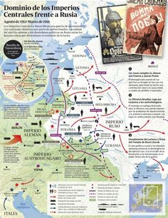 Great Wars of the 20th century, Infographic by ABC