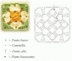 Crochet for beginner Grannies Crochet, Crochet Quilt, Crochet Blocks, Crochet Motif, Crochet Stitches, Crochet Patterns, Granny Square Crochet Pattern, Crochet Diagram, Crochet Squares