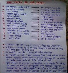 History Discover Polity in Hindi General Knowledge Facts Gernal Knowledge Knowledge Quotes Opposite Words List Ias Study Material Hindi Worksheets Science Vocabulary Education Information Study Notes General Knowledge Book, Gernal Knowledge, Knowledge Quotes, Science Vocabulary, Science Notes, Vocabulary Words, Opposite Words List, Ias Notes, Ias Study Material