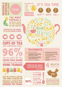 """Delicious & Interesting Facts About Tea"" Infographic 