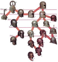 Greek Helmet Types - A Guide from Peter Connolly's books Armadura Medieval, Arte Viking, Greek Helmet, Rome Antique, Ancient Armor, Greek Warrior, Greek History, Medieval Weapons, Knight Armor
