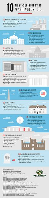 10 Must See Sights in Washington D.C. #Travel