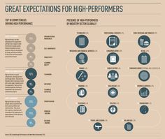 Consider for Space Utilization graphic icons + info graphic approach.  raconteur.net