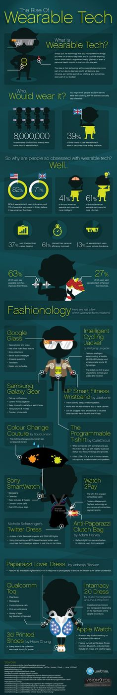 The Rise of Wearable #Technology Infographic. What is Wearable Tech? Who Would Wear It? Fashionology. From Google Glass, Colour Changing Jackets, Smart Wristbands and Watches, 3D Printed Shoes and more [Wearable Electronics: http://futuristicnews.com/tag/wearable/ Google Glass: http://futuristicnews.com/tag/google-glass/ Smart Watches: http://futuristicshop.com/category/smart-watches-wearable-electronics/]