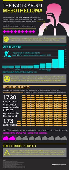 Mesothelioma and Asbestos - scary stuff. #infographic