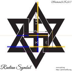 Image result for golden ratio symbols
