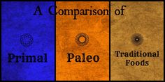A Comparison of Primal, Paleo and Traditional Foods -