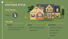 Cottage Style Architecture