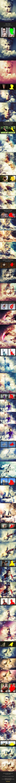 Cloud Rising Art Photoshop Action  #artwork #digital design • Download ➝ https://graphicriver.net/item/cloud-rising-art-photoshop-action/18180124?ref=pxcr