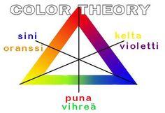 Värikolmio