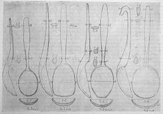 """Finnish Spoon plans The scans are from the wartime """"Kotiteollisuus"""" [""""Home industry""""] periodical. Designed by the The Finnish Defence Forces during the Continuation War's trench warfare period started in Dec 1941, soldiers had a lot of spare time, and made these and axe handles then sold them to a govt monopoly and civilian markets. They were also made for themselves, and sent home, or to be traded for tobacco etc. They are to be made out of high-quality birch wood"""