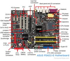 Computer dictionary definition for what motherboard means including related links, information, and terms.
